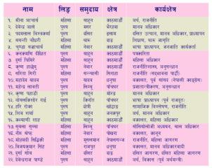 नेपाली 'मोसेइक्'